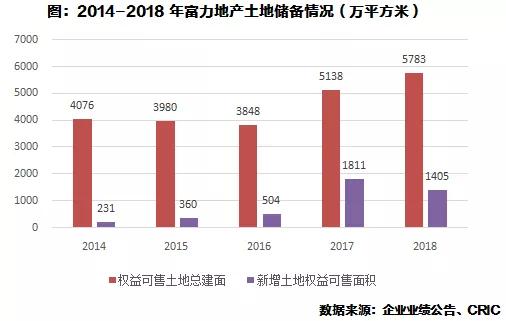 富力集团(02777.HK):荣膺2019中国房地产上市公司综合实力10强(图4)